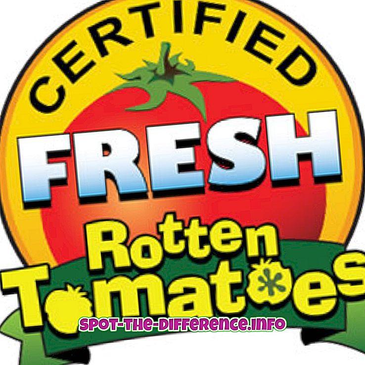 różnica pomiędzy: Różnica między zgniłym pomidorem a IMDb