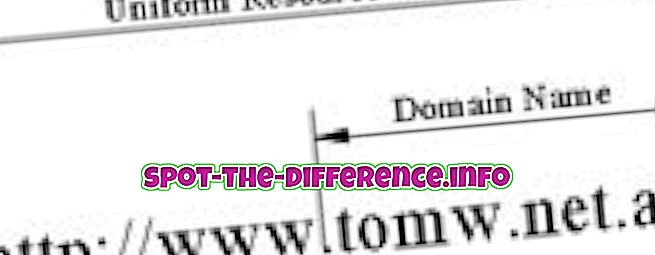rozdíl mezi: Rozdíl mezi identifikátorem URI a adresou URL