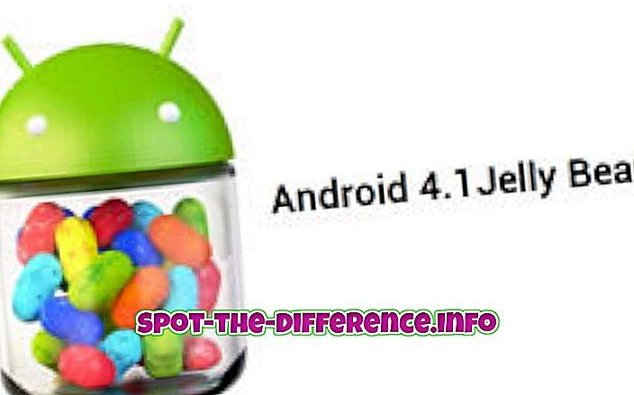 Verschil tussen Android 4.1 en Android 4.2