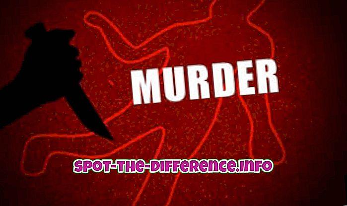 Διαφορά μεταξύ δολοφονίας και δολοφονίας