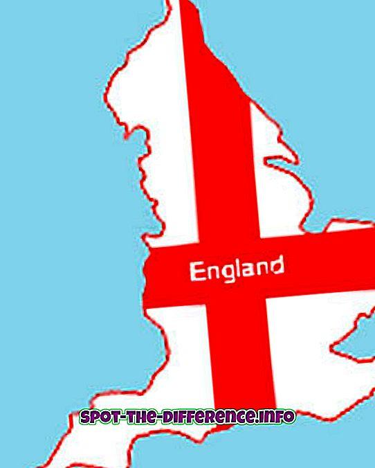 Starpība starp Angliju un Londonu