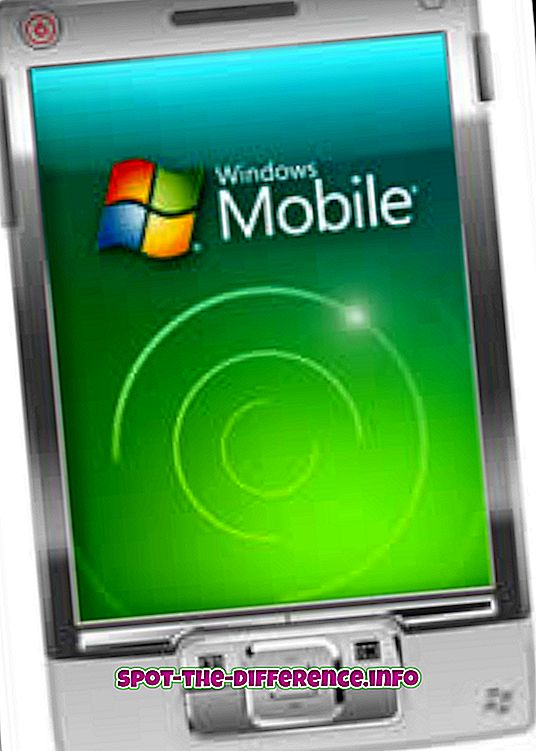 verschil tussen: Verschil tussen Windows Mobile en Windows CE