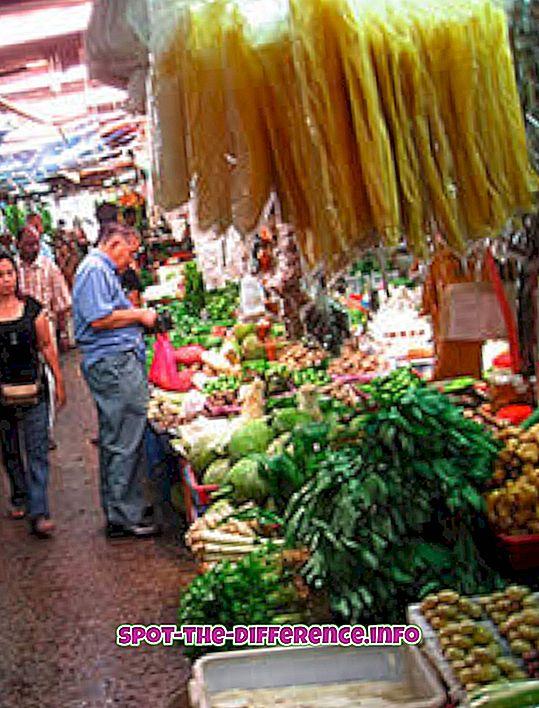 Rozdiel medzi mokrým trhom a suchým trhom