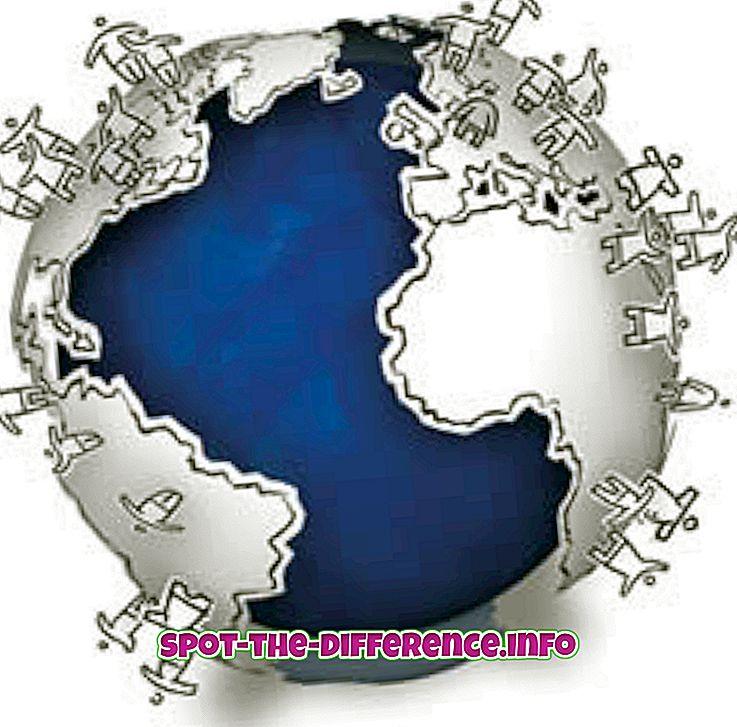 ความแตกต่างระหว่าง: ความแตกต่างระหว่างสังคมวิทยาและจิตวิทยา