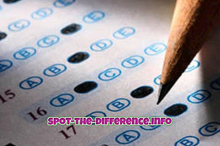 différence entre: Différence entre les tests de sujet SAT et SAT