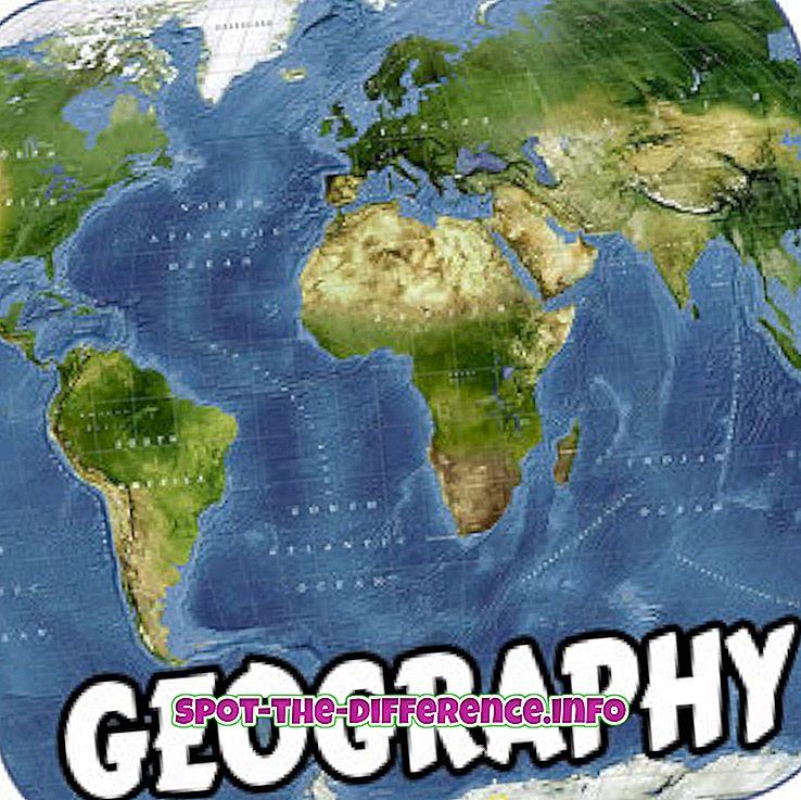 perbedaan antara: Perbedaan antara Geografi dan Geologi