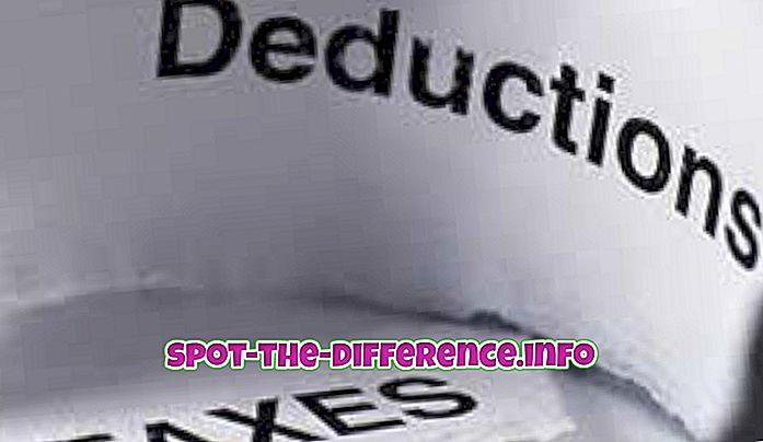 Forskjell mellom inntektsskatt, reduksjon og lindring