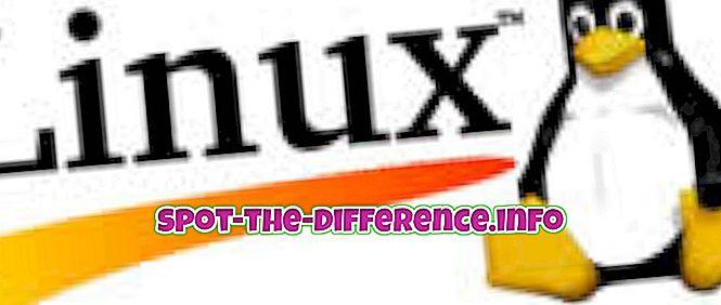 forskel mellem: Forskel mellem BSD og Linux