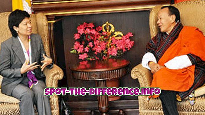 Unterschied zwischen: Unterschied zwischen Botschafter und Hochkommissar