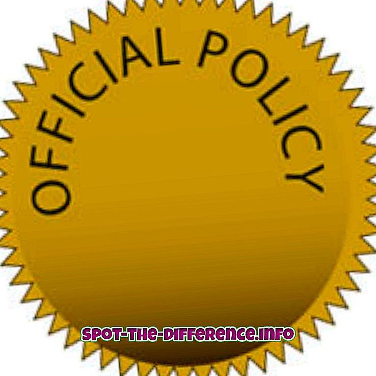 Forskel mellem politik og procedure