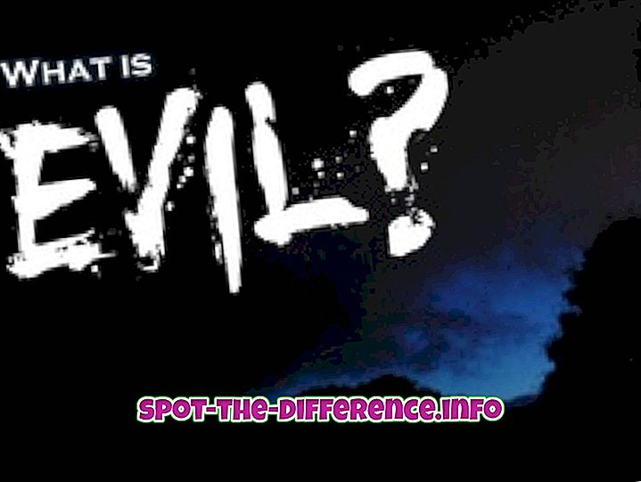 Rozdiel medzi zlom a diablom