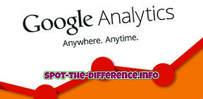 Differenza tra Google Analytics e Google Webmaster Tools