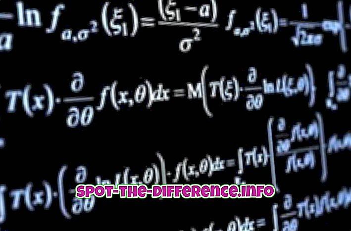 diferencia entre: Diferencia entre el axioma y el teorema