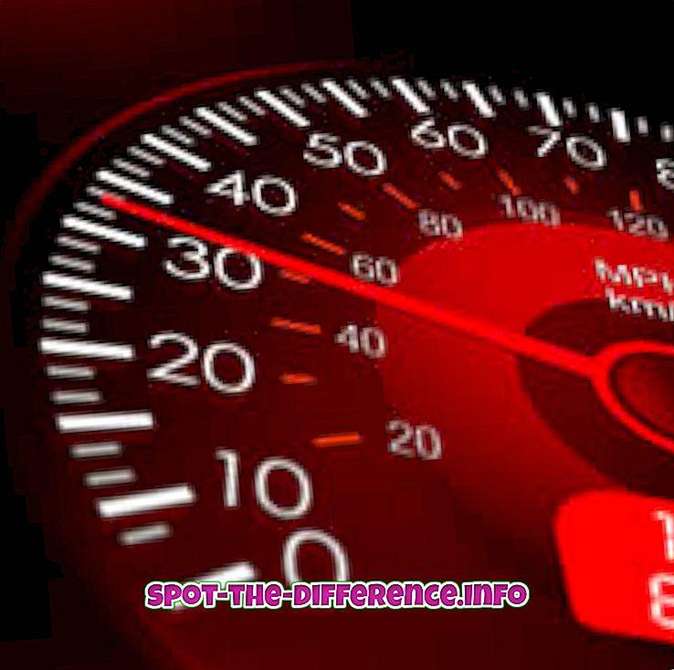 rozdíl mezi: Rozdíl mezi rychlostí a rychlostí