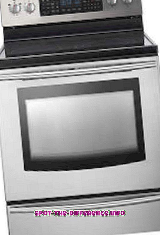 Forskjellen mellom ovn og konveksjon ovn