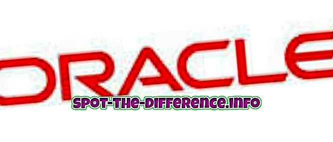 Unterschied zwischen: Unterschied zwischen Oracle und MySQL