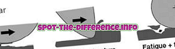 vahe: Erinevus kulumise ja kulumise vahel