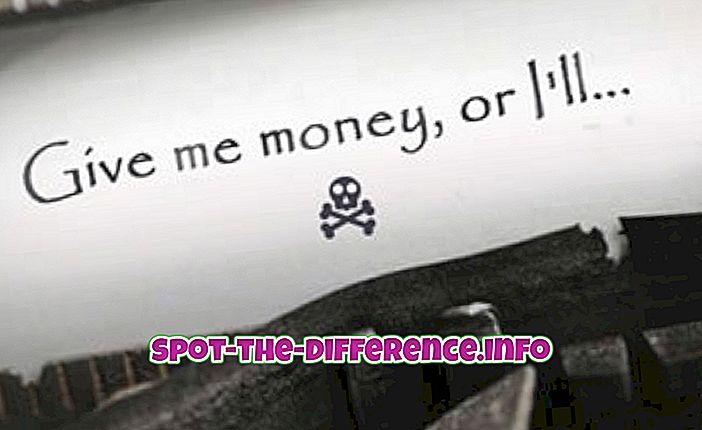 ความแตกต่างระหว่าง: ความแตกต่างระหว่าง Extortion และ Blackmail