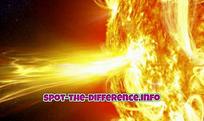 perbedaan antara: Perbedaan antara Solar Flare dan CME