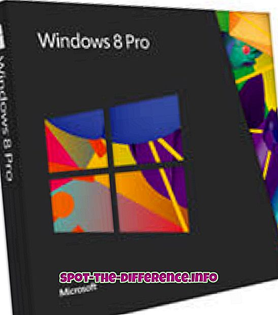 Verschil tussen Windows 8 Pro en Windows 8 Enterprise