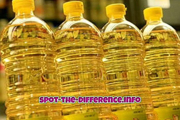 verschil tussen: Verschil tussen mosterdolie en geraffineerde olie