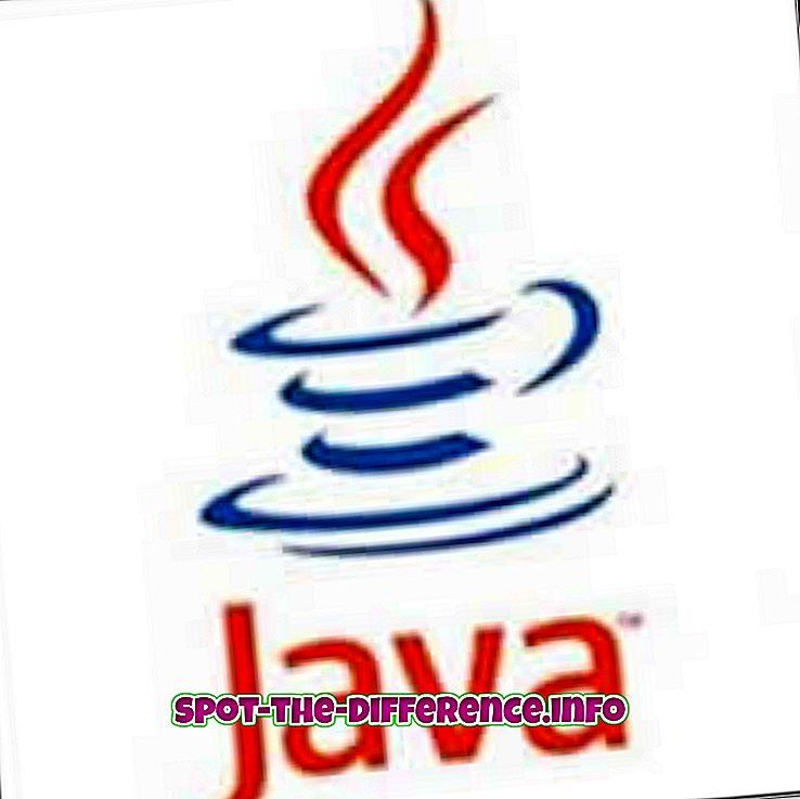Forskel mellem Java og Javaw