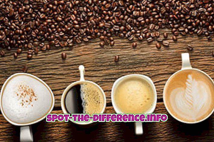rozdíl mezi: Rozdíl mezi kávou a kofeinem