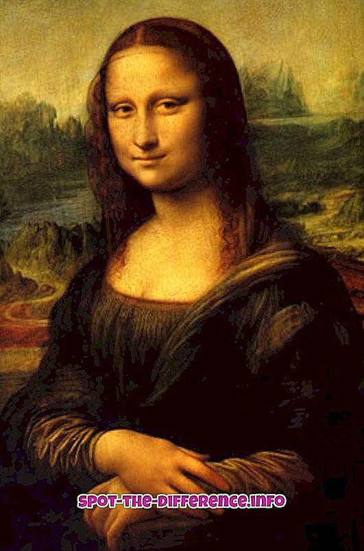 Forskel mellem oliemaleri og akvarel maleri