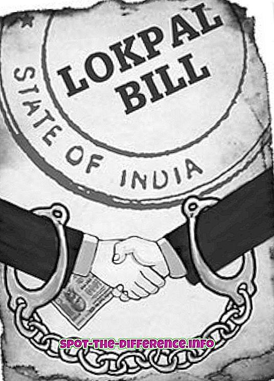 ความแตกต่างระหว่าง Lokpal Bill และ Jan Lokpal Bill