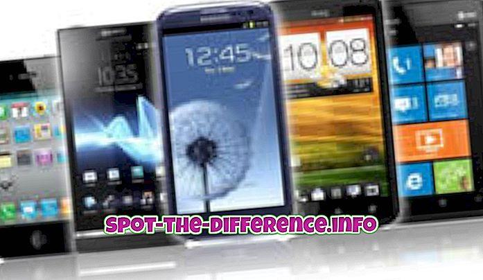różnica pomiędzy: Różnica między smartfonem a telefonem dotykowym
