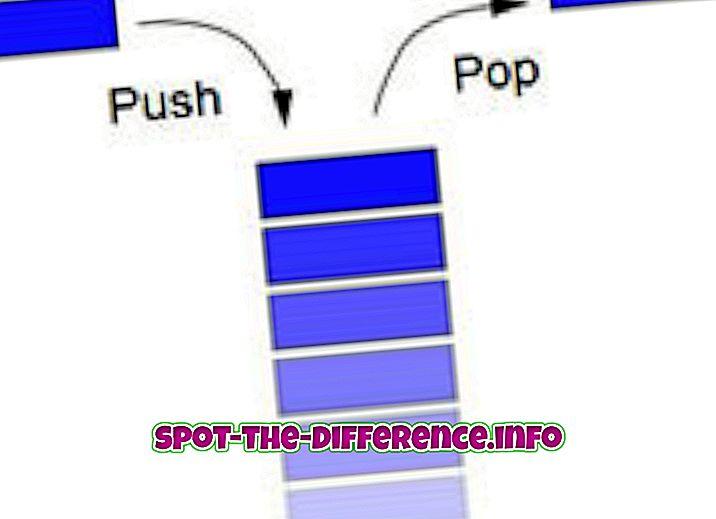 perbedaan antara: Perbedaan antara PUSH dan POP