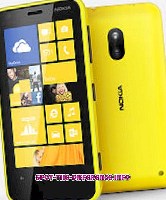 ความแตกต่างระหว่าง: ความแตกต่างระหว่าง Nokia Lumia 620 และ Samsung Galaxy Grand