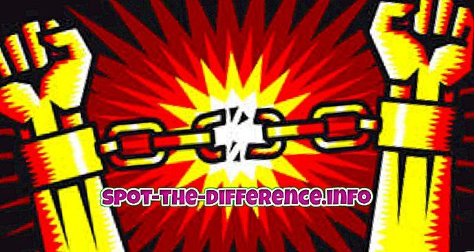 різниця між: Різниця між дискримінацією та легалізацією