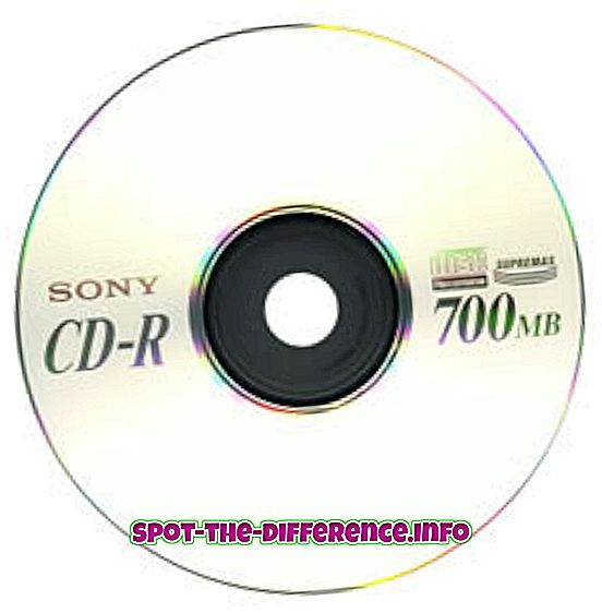 Rozdíl mezi VCD a CD