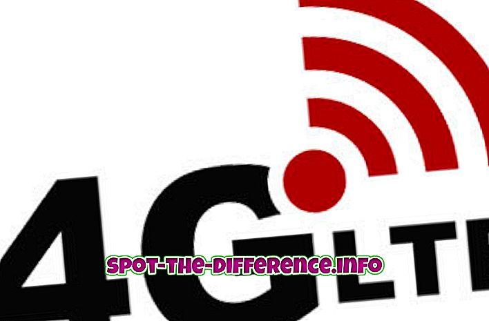 Verschil tussen LTE en VoLTE