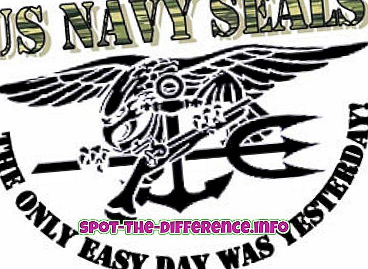 Unterschied zwischen: Unterschied zwischen Navy Seals und Delta Force
