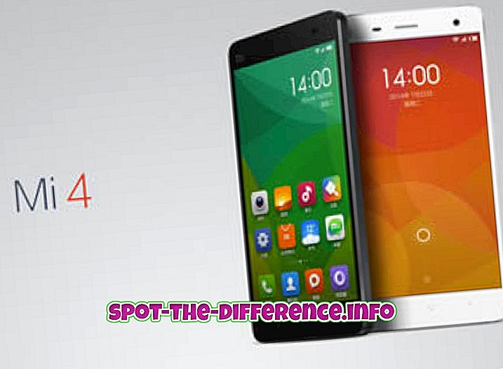 Unterschied zwischen: Unterschied zwischen Xiaomi Mi 4 und Mi 4i