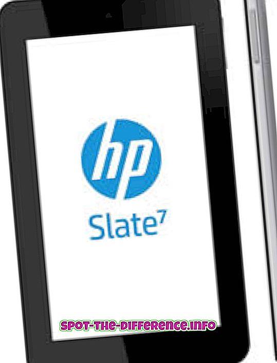 HP Slate 7 ve Karbonn Cosmic Smart Tab 10 arasındaki fark
