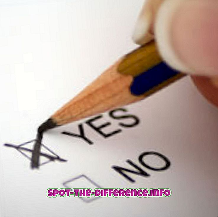 Різниця між опитуваннями та опитуваннями