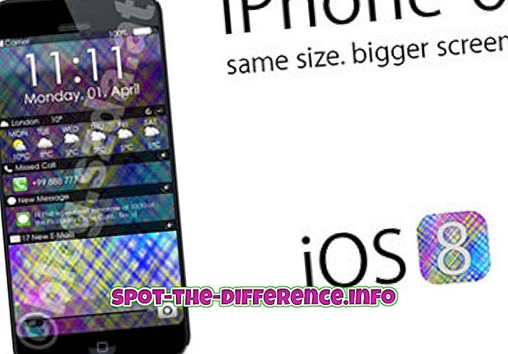 vahe: Erinevus iPhone 6 ja iPhone Air vahel