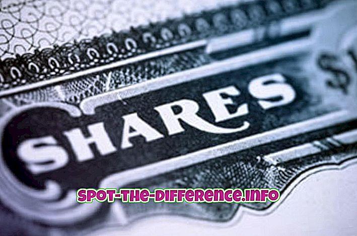 Rozdíl mezi FPO a IPO