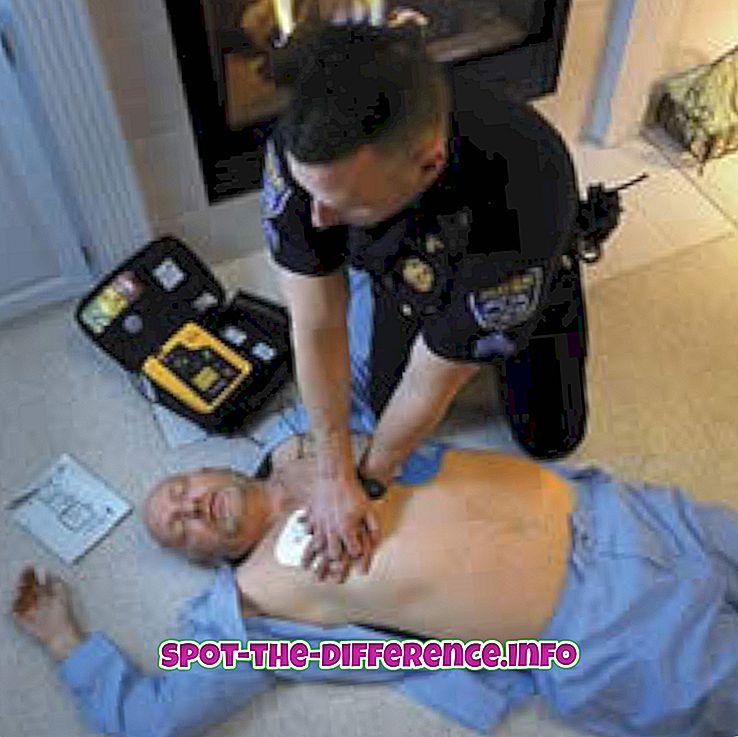 ความแตกต่างระหว่าง: ความแตกต่างระหว่าง Cardiac Arrest และ Cardiogenic Shock
