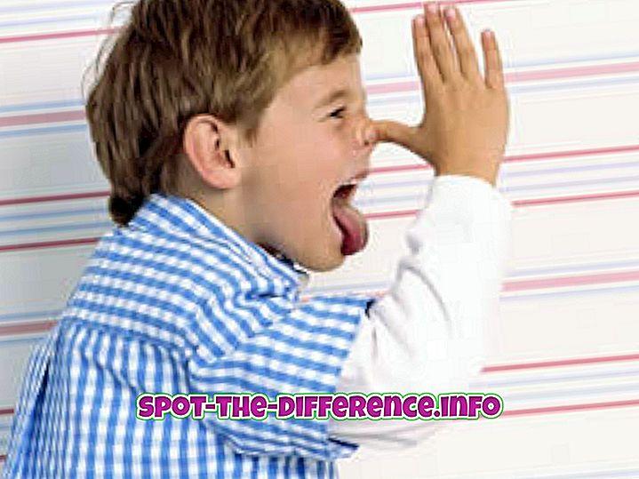 Rozdiel medzi šikanovaním a šikanovaním