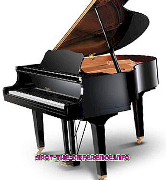 różnica pomiędzy: Różnica między pianinem i klawiaturą