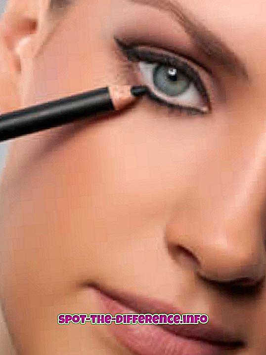 Διαφορά ανάμεσα στο Eyeliner και τη μάσκαρα