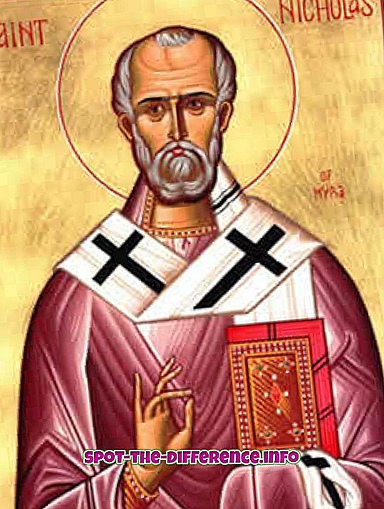 Starp Santa Claus un St Nikholas atšķirībām