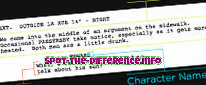 Différence entre script et scénario