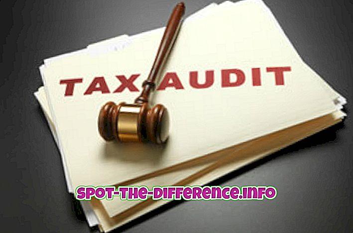 Atšķirība starp nodokļu revīziju un obligāto revīziju