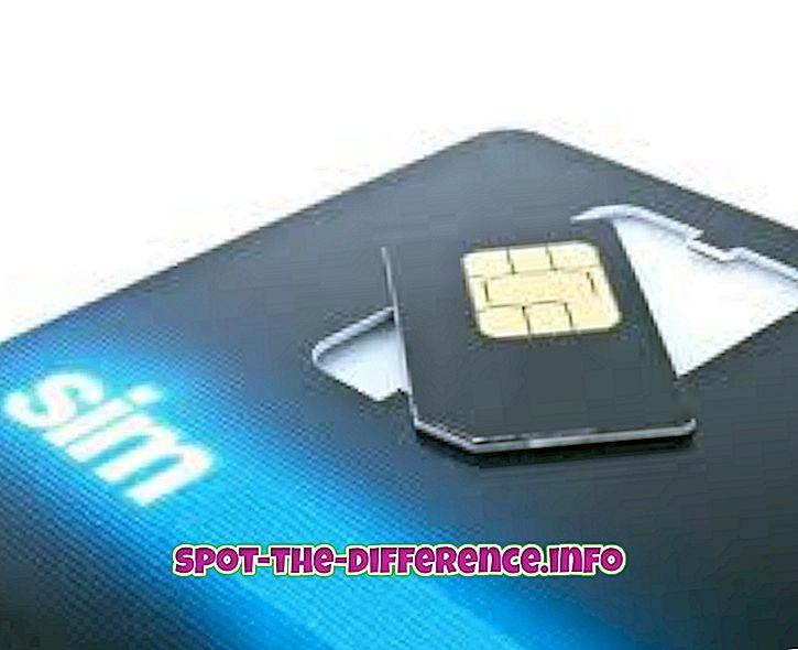 vahe: Erinevus SIM ja USIM kaardi vahel