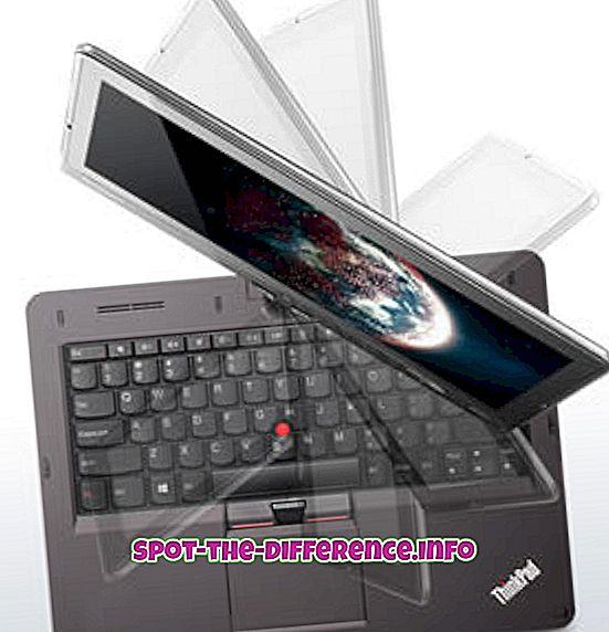 Erinevus Lenovo Thinkpad Twist ja iPad vahel